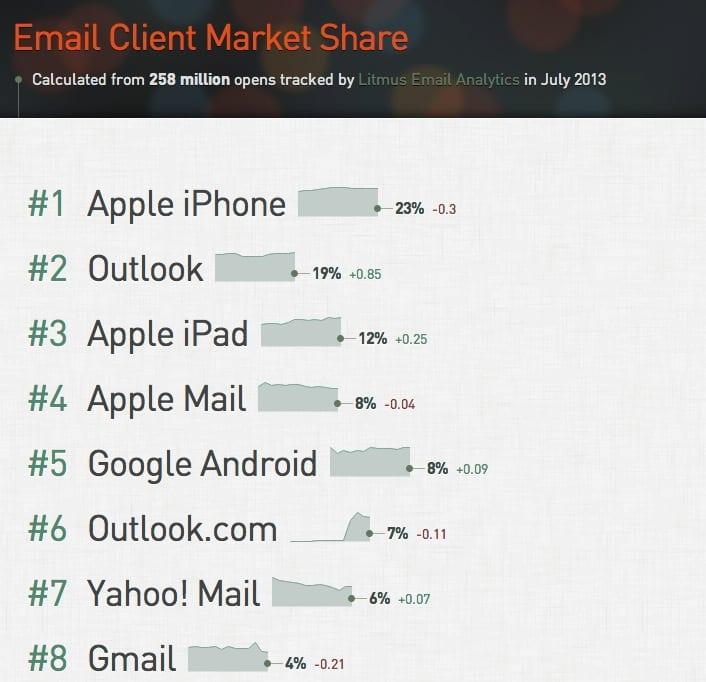 digital marketing dave chaffey ebook 6th