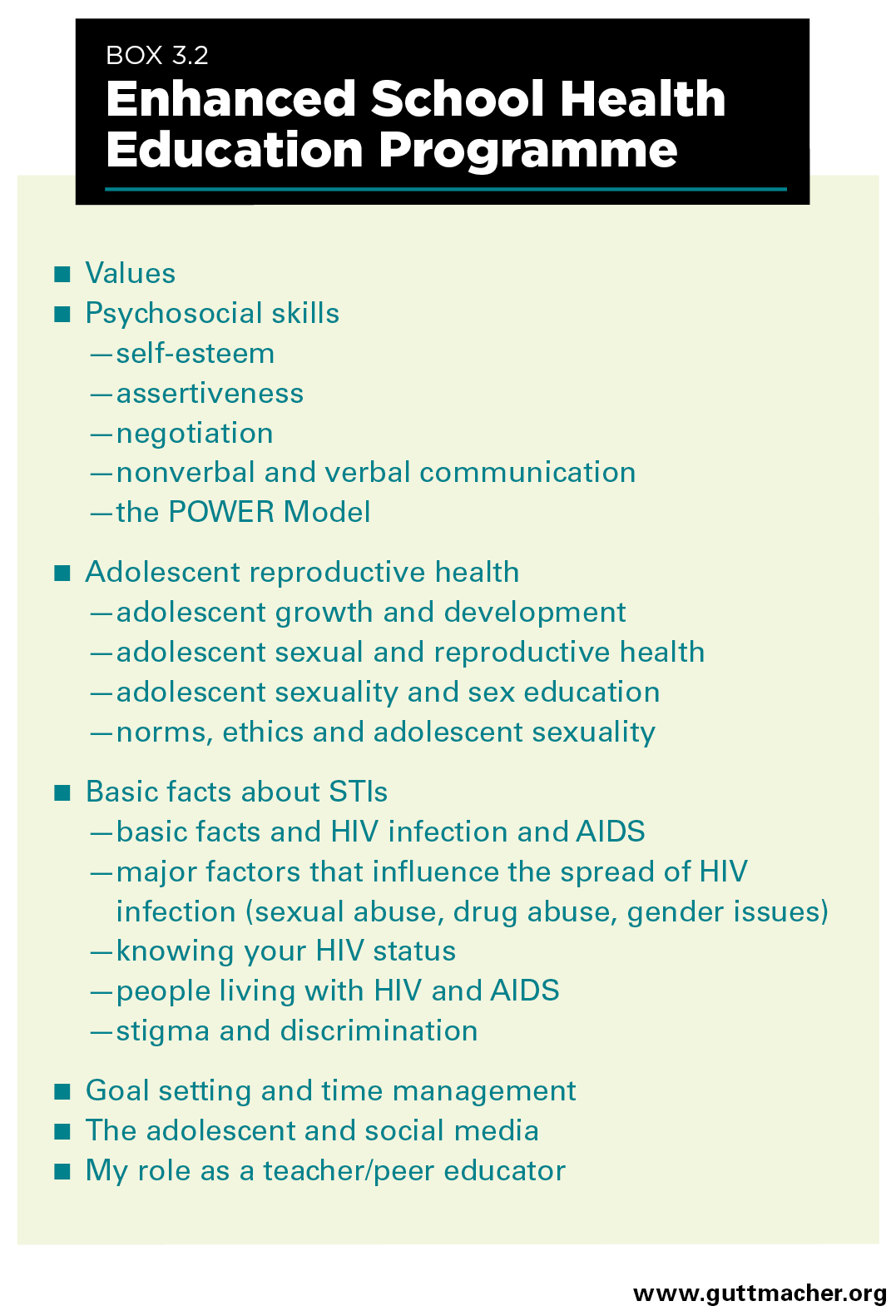 reproductive and sexual health ebook